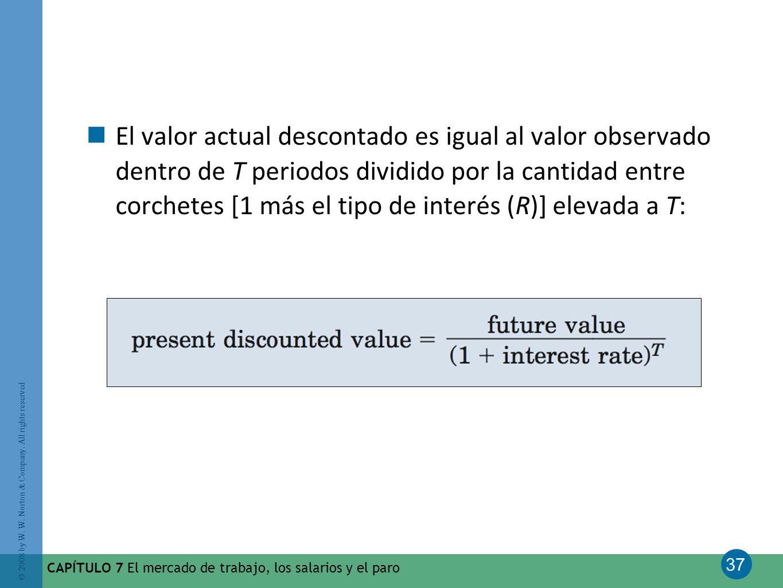 El valor actual descontado es igual al valor observado dentro de T periodos dividido por la cantidad entre corchetes [1 más el tipo de interés (R)] elevada a T: